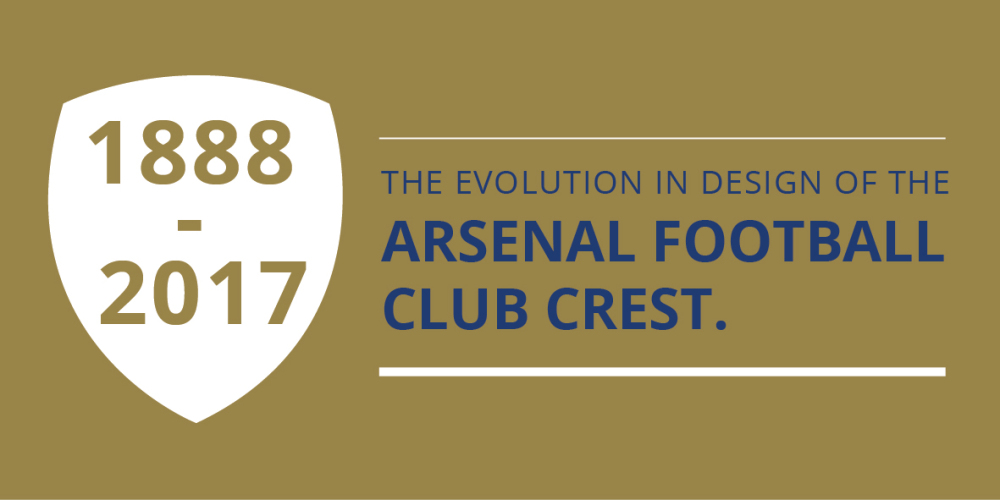 The evolution of the Arsenal Football Club Badge.